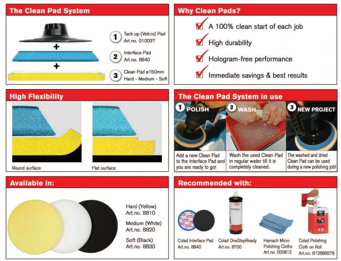 Interfata Velcro pentru burete Clean Ø 115 mm 3