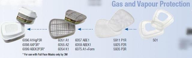 Filtre pentru masca 3M™ 6051 protectie A1, protejează împotriva gazelor și a vaporilor organici (set 2 filtre) 1