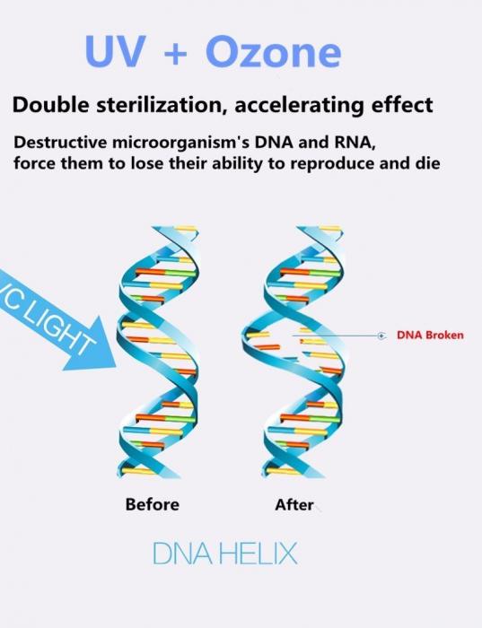 Lampa UV bactericida Aether oGuard Ozon, sterilizează și dezinfectează 99,9% de diferiți agenți patogeni bacterieni 2