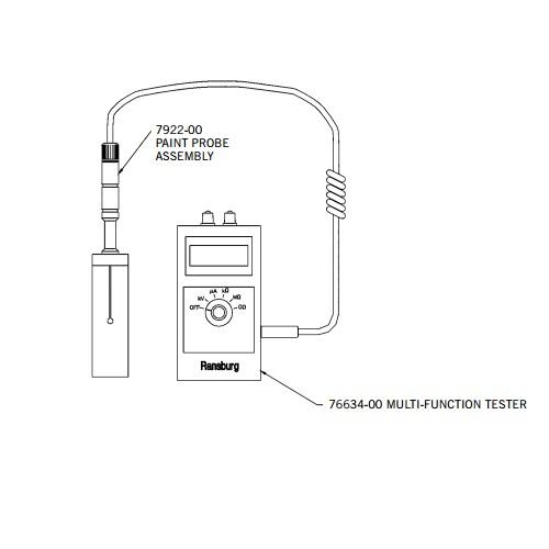Pachet masurare, Ransburg 76652-03, verificat conductivitate suprafete, conductivitate vopsea [1]