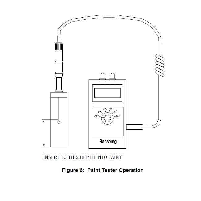 Pachet masurare, Ransburg 76652-03, verificat conductivitate suprafete, conductivitate vopsea [6]