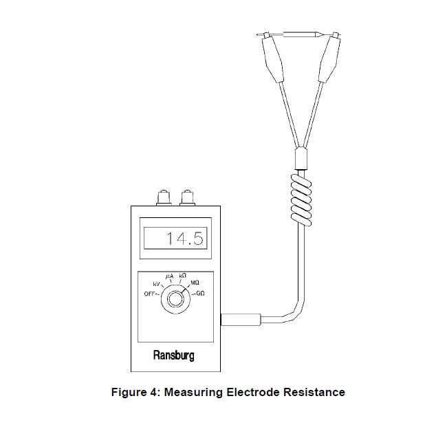 Pachet masurare, Ransburg 76652-03, verificat conductivitate suprafete, conductivitate vopsea [4]