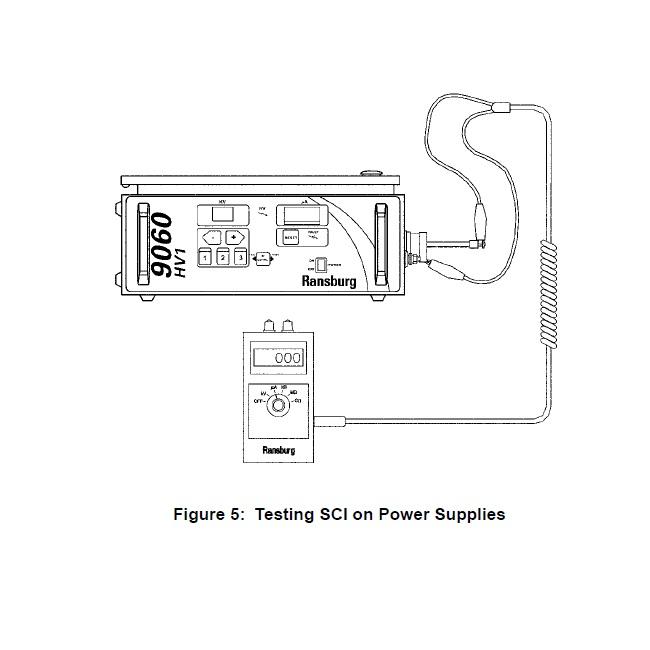 Pachet masurare, Ransburg 76652-03, verificat conductivitate suprafete, conductivitate vopsea [5]