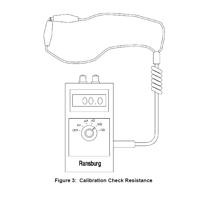 Pachet masurare, Ransburg 76652-03, verificat conductivitate suprafete, conductivitate vopsea [3]