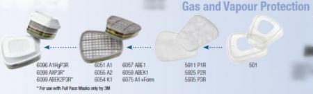 Filtre pentru masca 3M™ 6057 protectie ABE1, protejează împotriva gazelor și a vaporilor organici (set 2 filtre)1