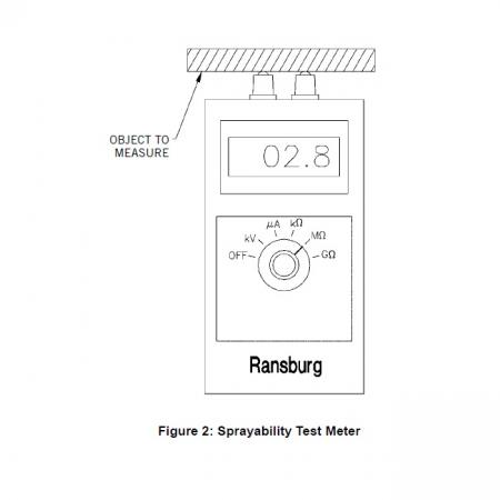 Pachet masurare, Ransburg 76652-03, verificat conductivitate suprafete, conductivitate vopsea [2]