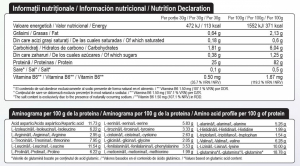 Concentrat proteic - WHEY BETTER ®1