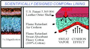 STEERSOtuff®, Mănuşă de sudură căptuşită cu lână şi COMFOflex® pentru sudura la căldură ridicată2