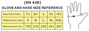 10-1050-SOFTouch™ mănuşă pentru toate aplicaţiile de sudură3