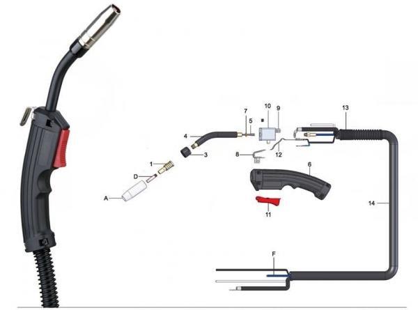 Pistolet MIG MAG 180A 3.0m fara conector euro 1
