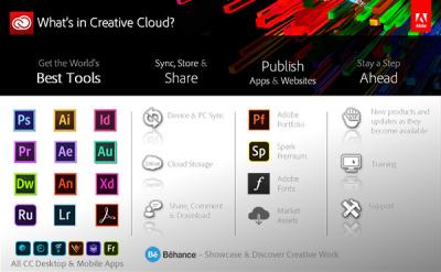 Adobe Creative Cloud All Aps  - subscriptie anuala [1]