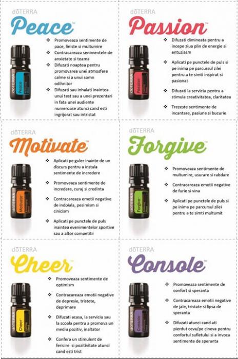 Colecţiepentru gestionarea emoţiilor - doTERRA Emotional Aromatherapy 1
