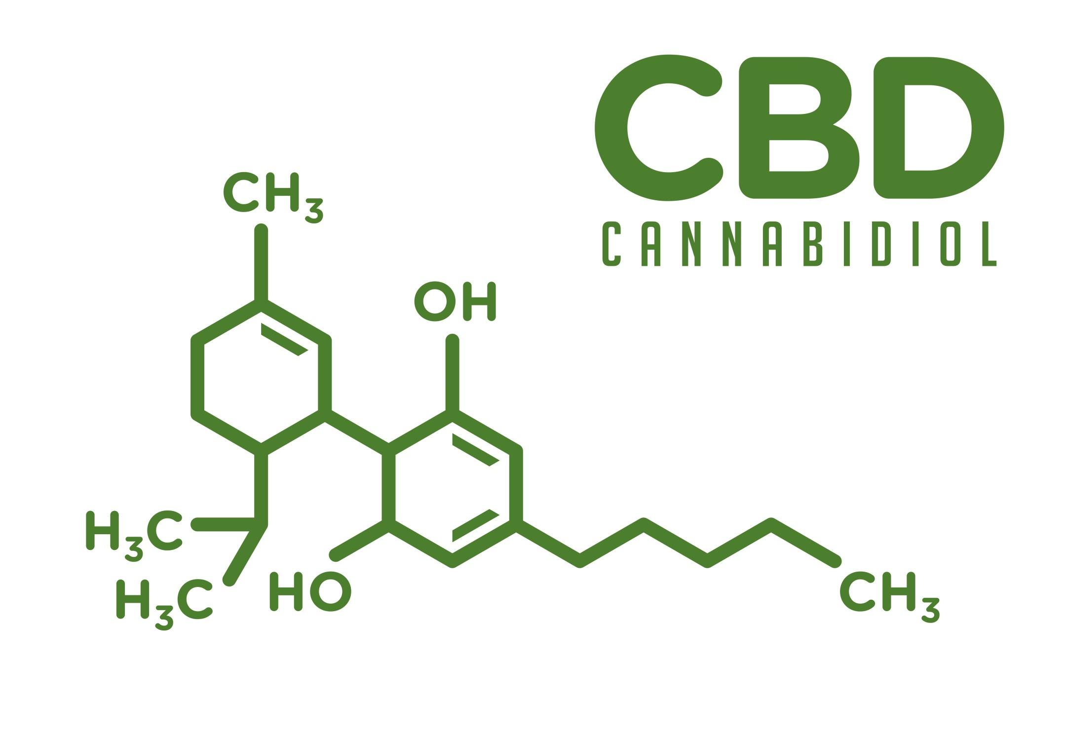 Ce este CBD?
