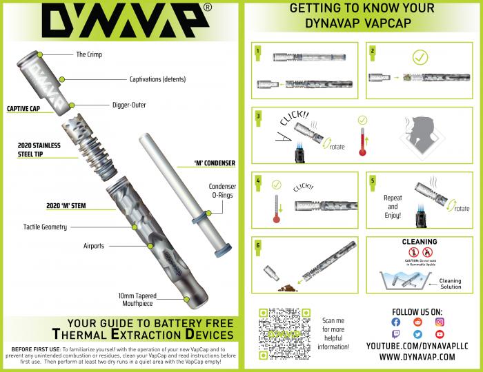 Vaporizator  DynaVap VapCap M 2020 8