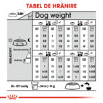 Royal Canin Mini Light Weight Care [3]