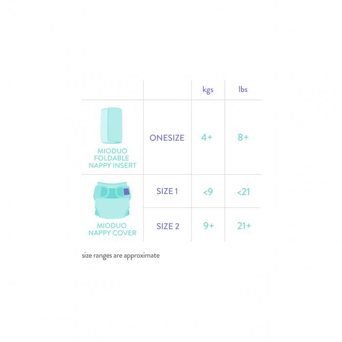 Cover cu insert MioDuo +9kg [1]