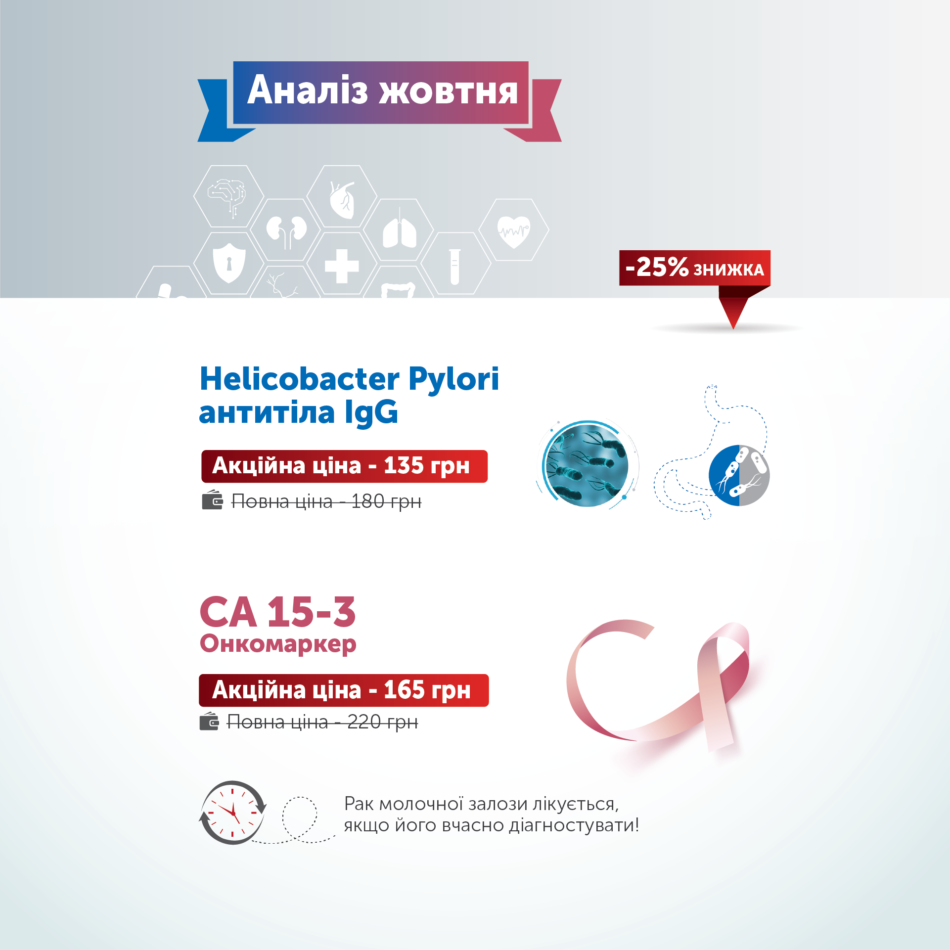 Analiza lunii Octombrie 2021_UA_mobile