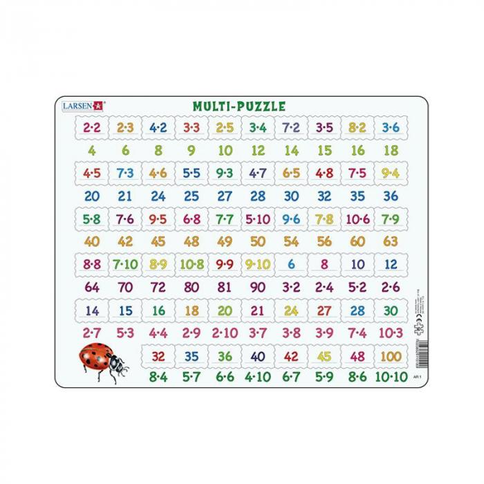 Puzzle maxi Numere intre 1 si 100 si inmultiri, orientare tip vedere, 58 de piese, Larsen [0]