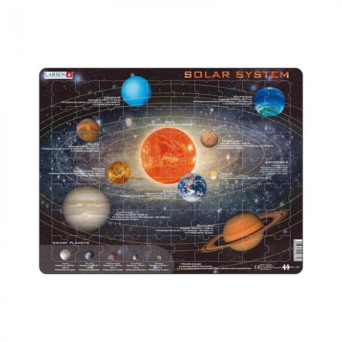 Puzzle maxi Sistemul solar, orientare tip vedere, 70 de piese, Larsen [0]