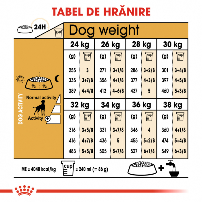 ROYAL CANIN BOXER ADULT 12 kg [4]