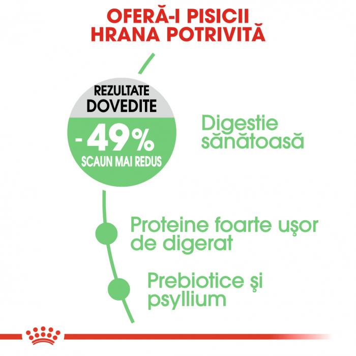 Royal Canin Digestive Care Adult, hrană uscată pisici, confort digestiv, 2 kg [3]
