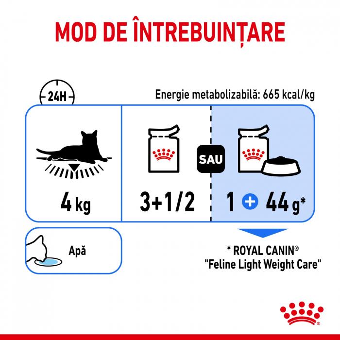 Royal Canin Light Weight Care Adult, plic hrană umedă pisici, managementul greutății, (în sos), 12 x 85G [4]