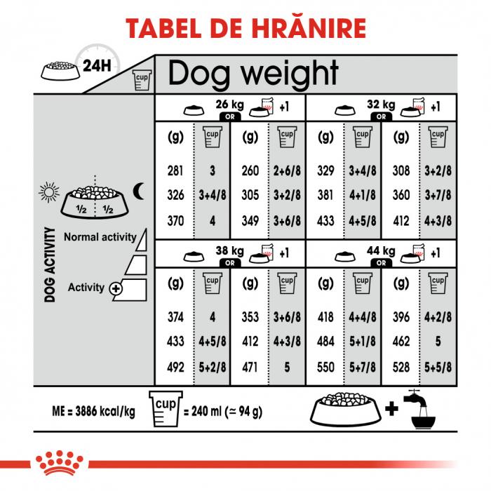 Royal Canin Maxi Digestive Care, hrană uscată câini, confort digestiv,  3Kg [6]