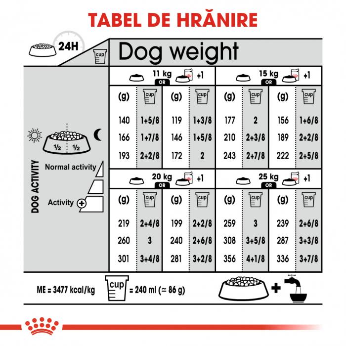 Royal Canin Medium Sterilised Adult, hrană uscată câini sterilizați, 3KG [6]