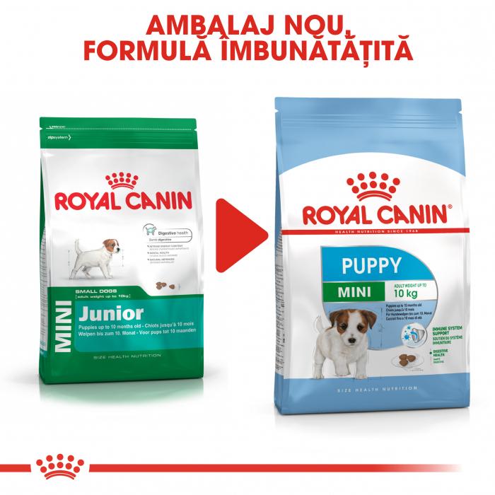 Royal Canin Mini Puppy, hrană uscată câini junior, 2 kg [5]