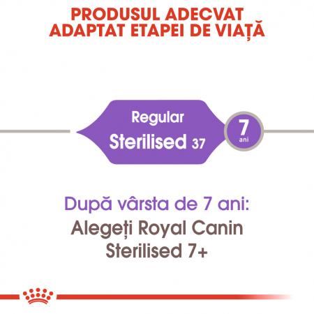 ROYAL CANIN STERILISED,hrană uscată pisici sterilizate, 10 kg [2]