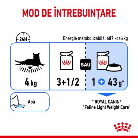 Royal Canin Light Weight Care Adult, plic hrană umedă pisici, managementul greutății, (în aspic)12 x 85 g [6]