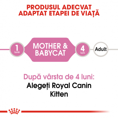 ROYAL CANIN MOTHER & BABYCAT CAN MOUSSE 195 g [1]