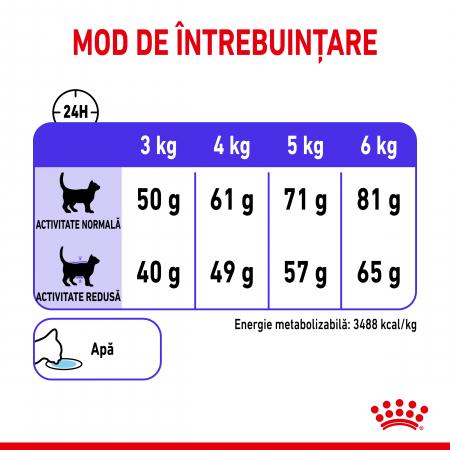 Royal Canin Appetite Control Care, hrană uscată pisici, adult sterilizat, reglarea apetitului, 400G [5]