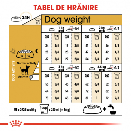 ROYAL CANIN CHIHUAHUA ADULT 1.5 kg [4]