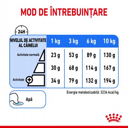 Royal Canin Mini Light Weight Care Adult, hrană uscată câini, managementul greutății, 3Kg [6]