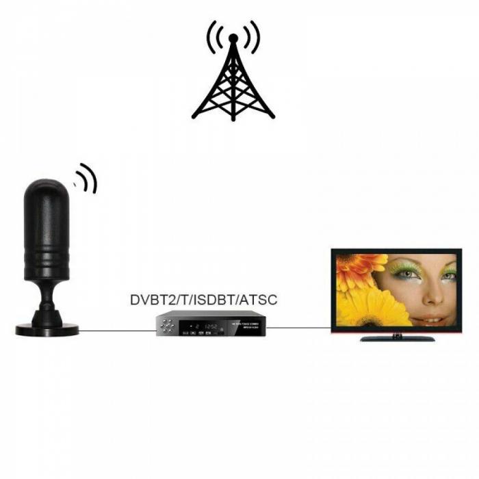 antena tv [2]