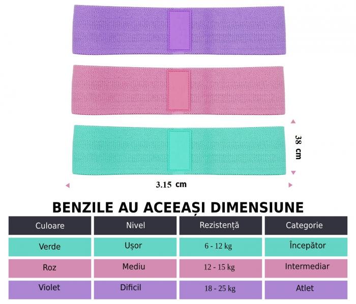 benzi elastice [1]
