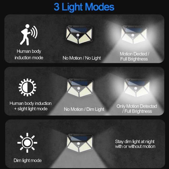Lampa panou solar [2]